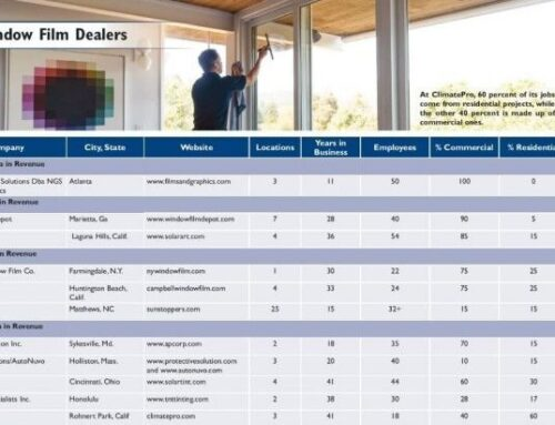 AP Corp Ranked as a Top Window Film Dealer for 2020
